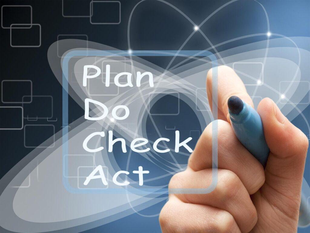 5S Metoda Loss Prevention